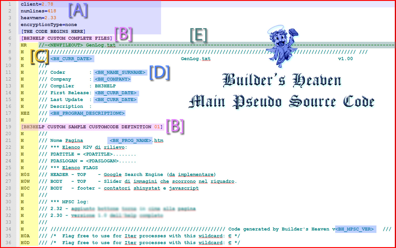 Builder's Heaven Main Pseudo Source Code (MPSC) schema